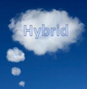 hybride Cloud, Cloud Computing