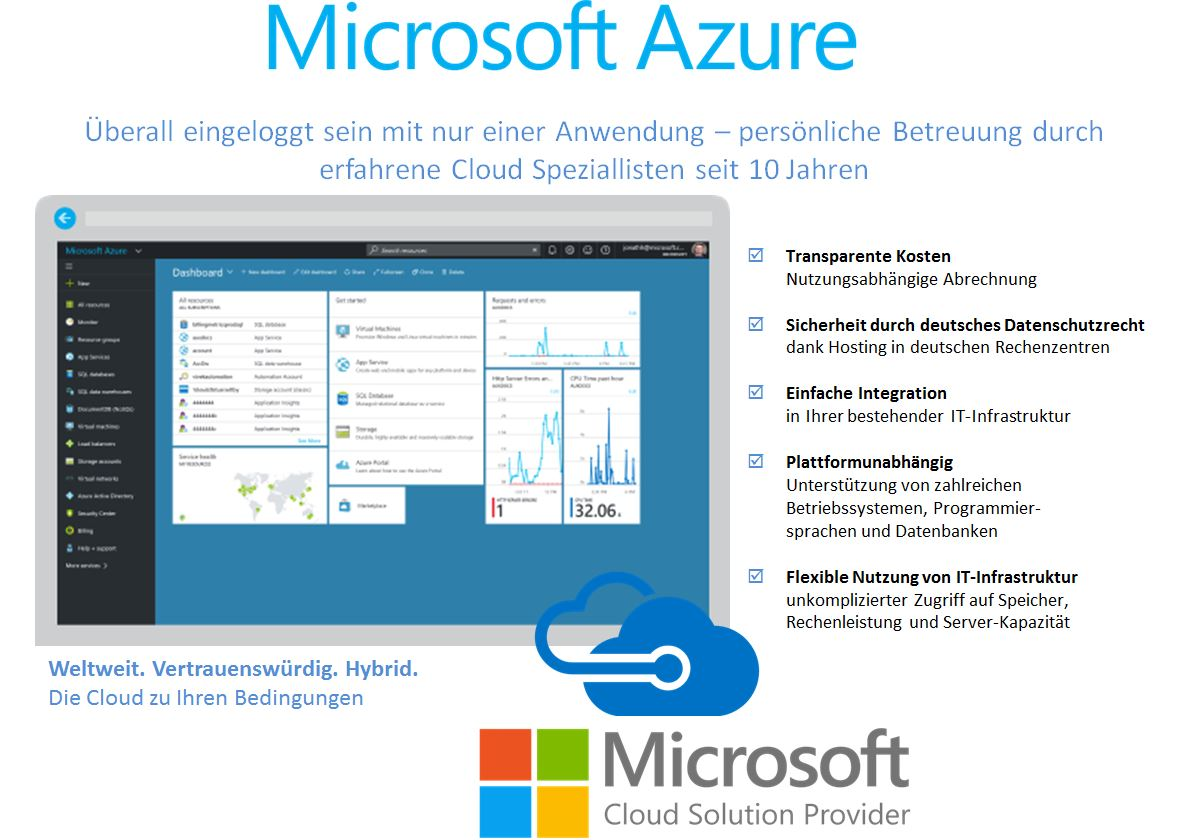 Cloud Optimierung für Ihr Unternehmen mit Microsoft Azure